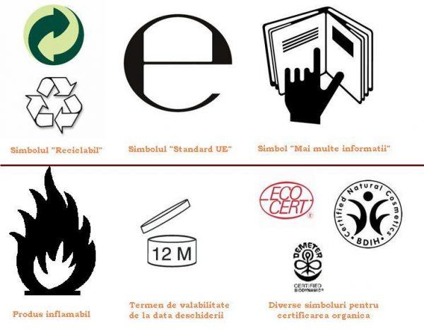 simbolurile-de-pe-cosmetice